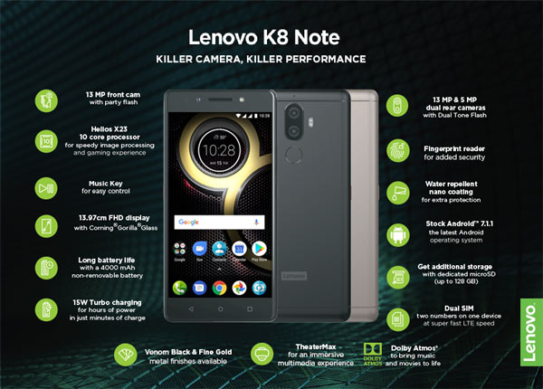 Lenovo K8 Note With Dual Cameras goes on sale exclusively on Amazon